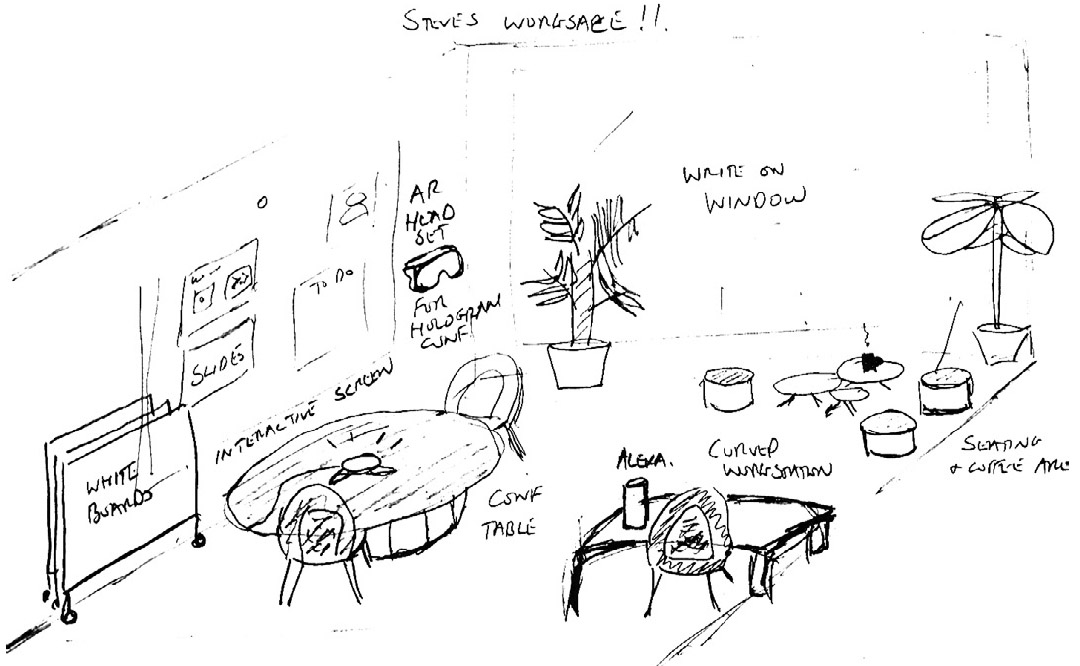 Figure 2 – One participant's drawing of his ideal workspace