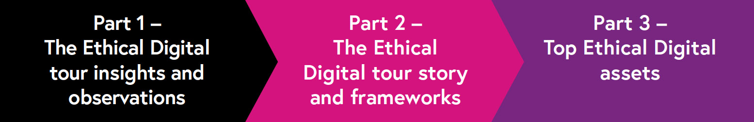 The 2019 Ethical Digital Study Tour: Making Good